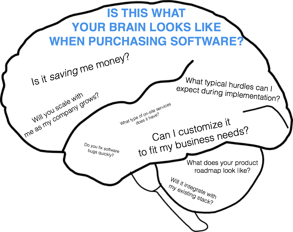 2016_enterprise_restaurant_technology_buyers_guide-1.png